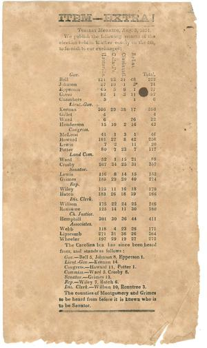 Primary view of object titled '[Newspaper clipping of election returns for Walker county, 1851]'.