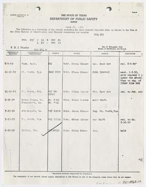 Primary view of object titled '[Criminal Record for Robert Glenn Klauss #1]'.
