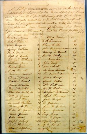 List of Voters, February 2nd 1836