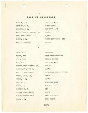 Primary view of object titled '[List of witnesses in alphabetical order]'.