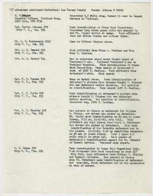Primary view of object titled '[Witnesses to the Murder of John F. Kennedy]'.