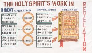 Primary view of object titled 'The Holy Spirit's Work in Revelation'.