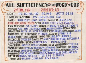 Primary view of object titled 'All Sufficiency of the Word of God'.