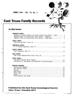 Primary view of object titled 'East Texas Family Records, Volume 18, Number 2, Summer 1994'.