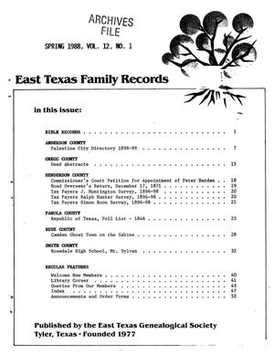 Primary view of object titled 'East Texas Family Records, Volume 12, Number 1, Spring 1988'.
