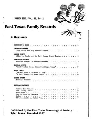 Primary view of object titled 'East Texas Family Records, Volume 11, Number 2, Summer 1987'.
