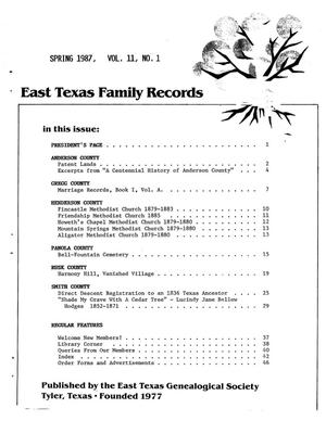 Primary view of object titled 'East Texas Family Records, Volume 11, Number 01, Spring 1987'.