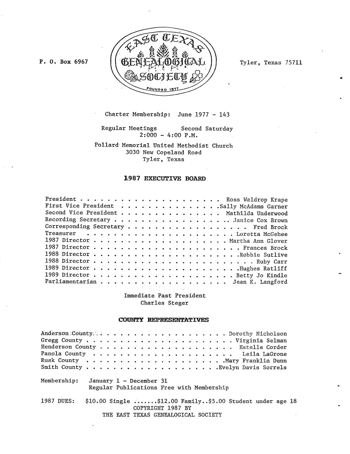 East Texas Family Records, Volume 11, Number 1, Spring 1987                                                                                                      None
