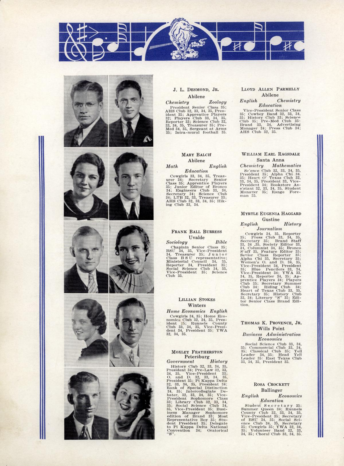 The Bronco, Yearbook of Hardin-Simmons University, 1935                                                                                                      34