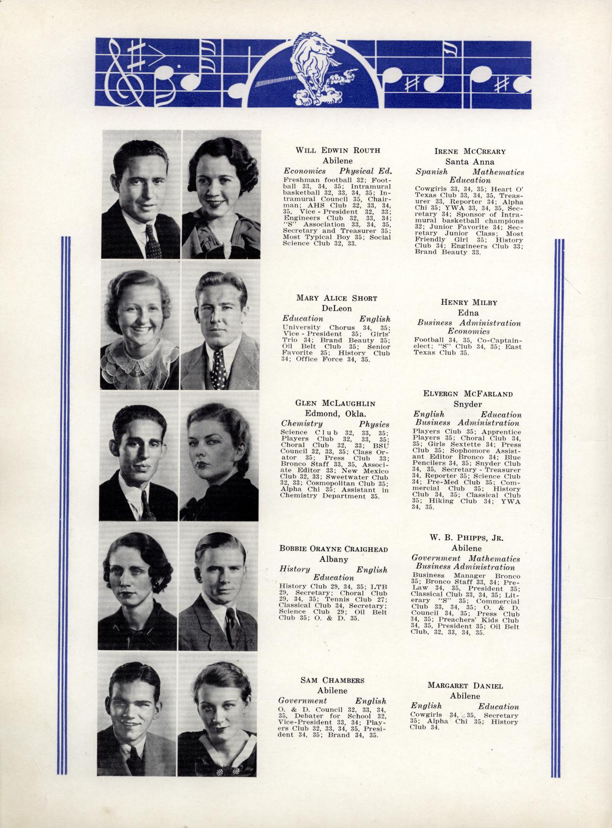 The Bronco, Yearbook of Hardin-Simmons University, 1935                                                                                                      36
