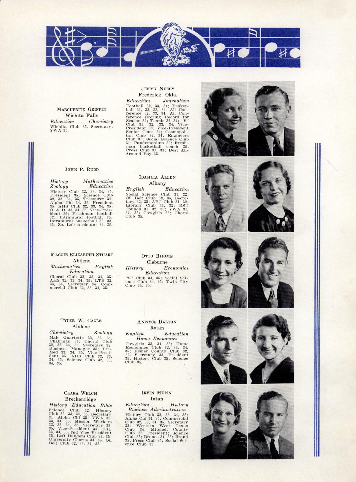 The Bronco, Yearbook of Hardin-Simmons University, 1935                                                                                                      39