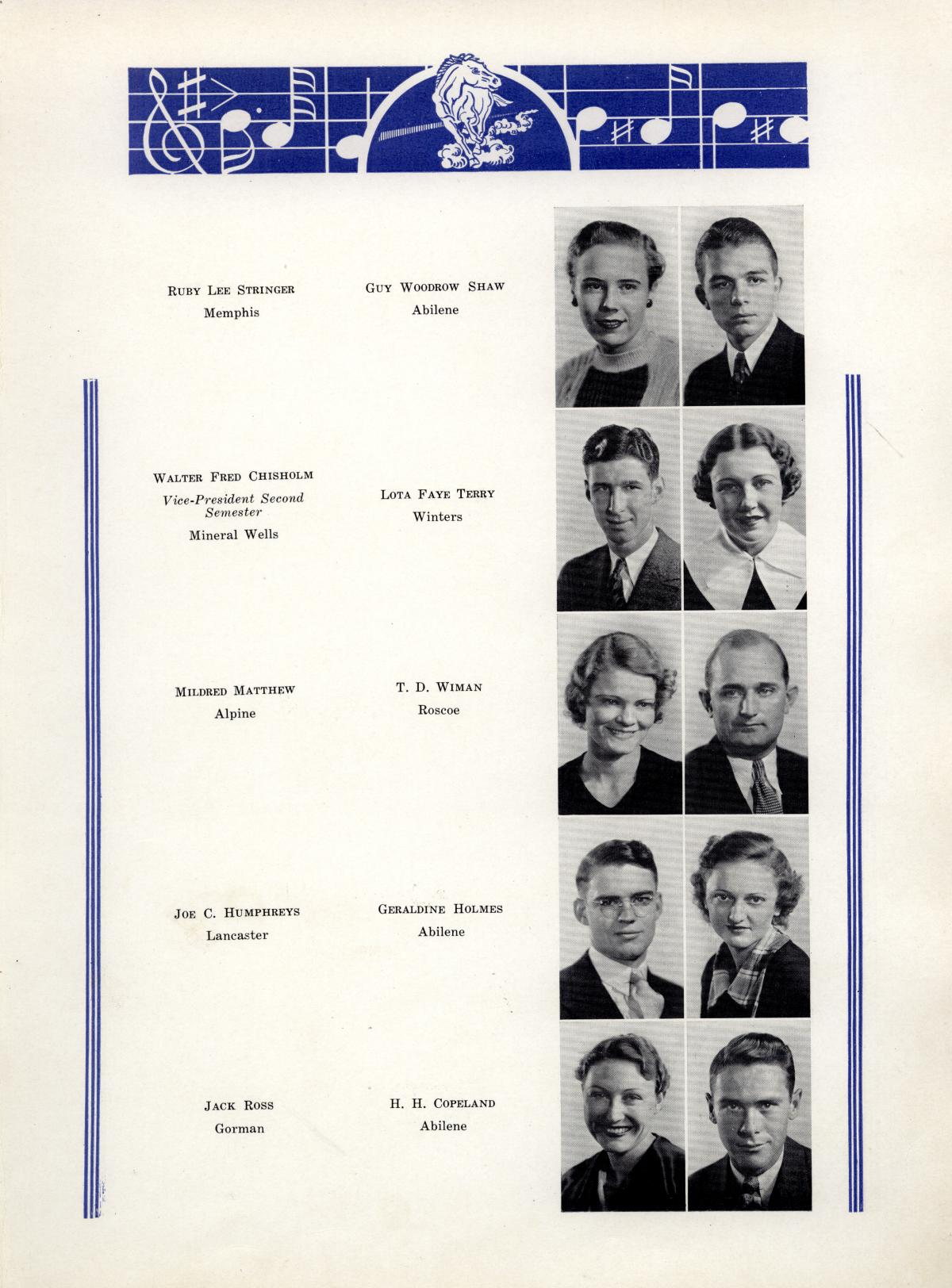 The Bronco, Yearbook of Hardin-Simmons University, 1935                                                                                                      45