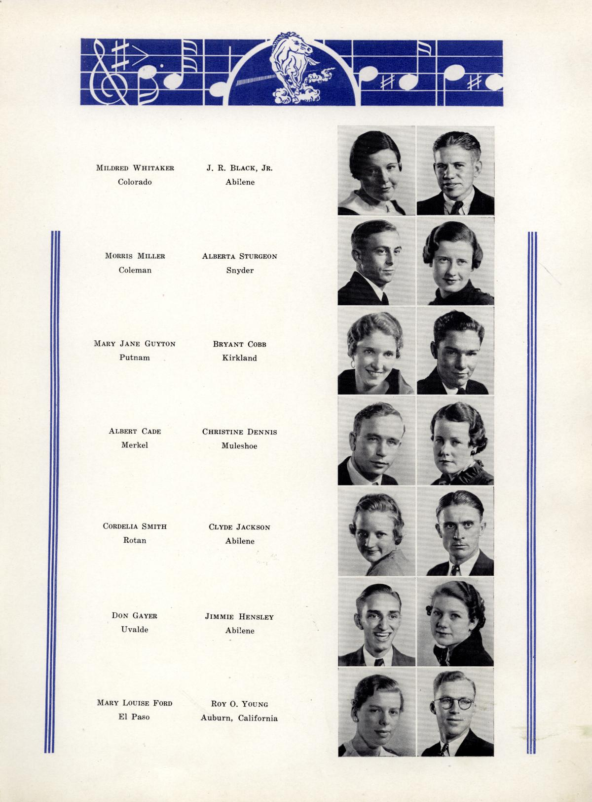 The Bronco, Yearbook of Hardin-Simmons University, 1935                                                                                                      57