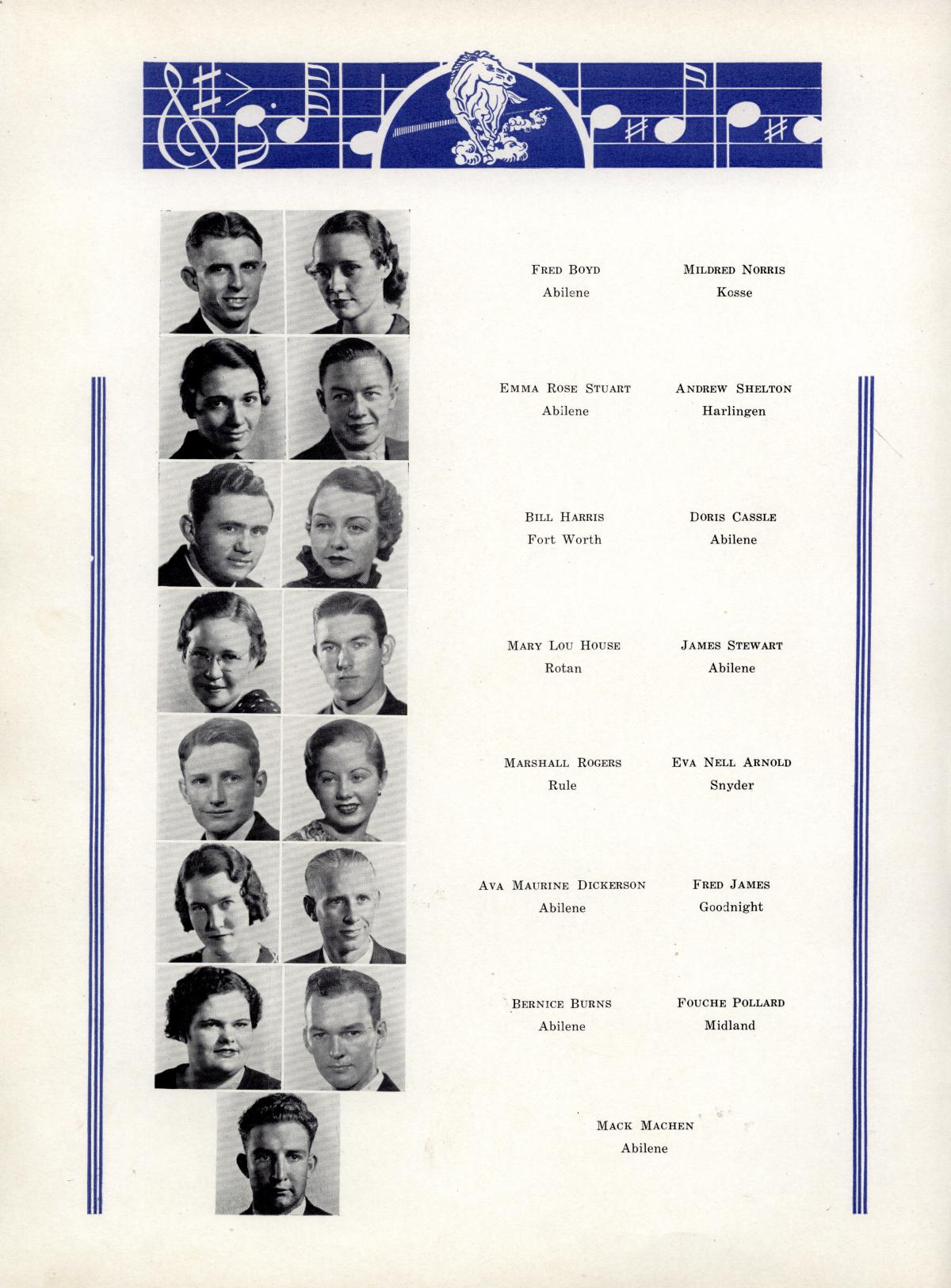 The Bronco, Yearbook of Hardin-Simmons University, 1935                                                                                                      58