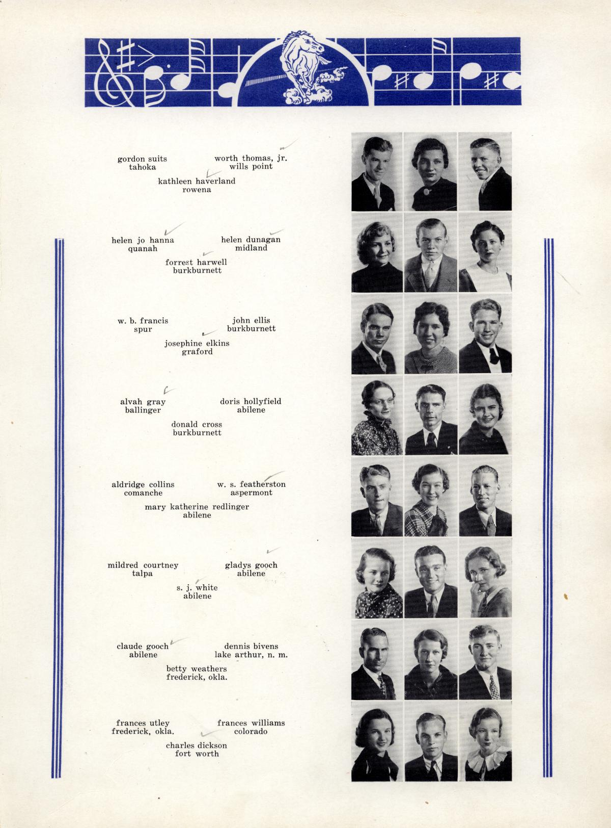 The Bronco, Yearbook of Hardin-Simmons University, 1935                                                                                                      61
