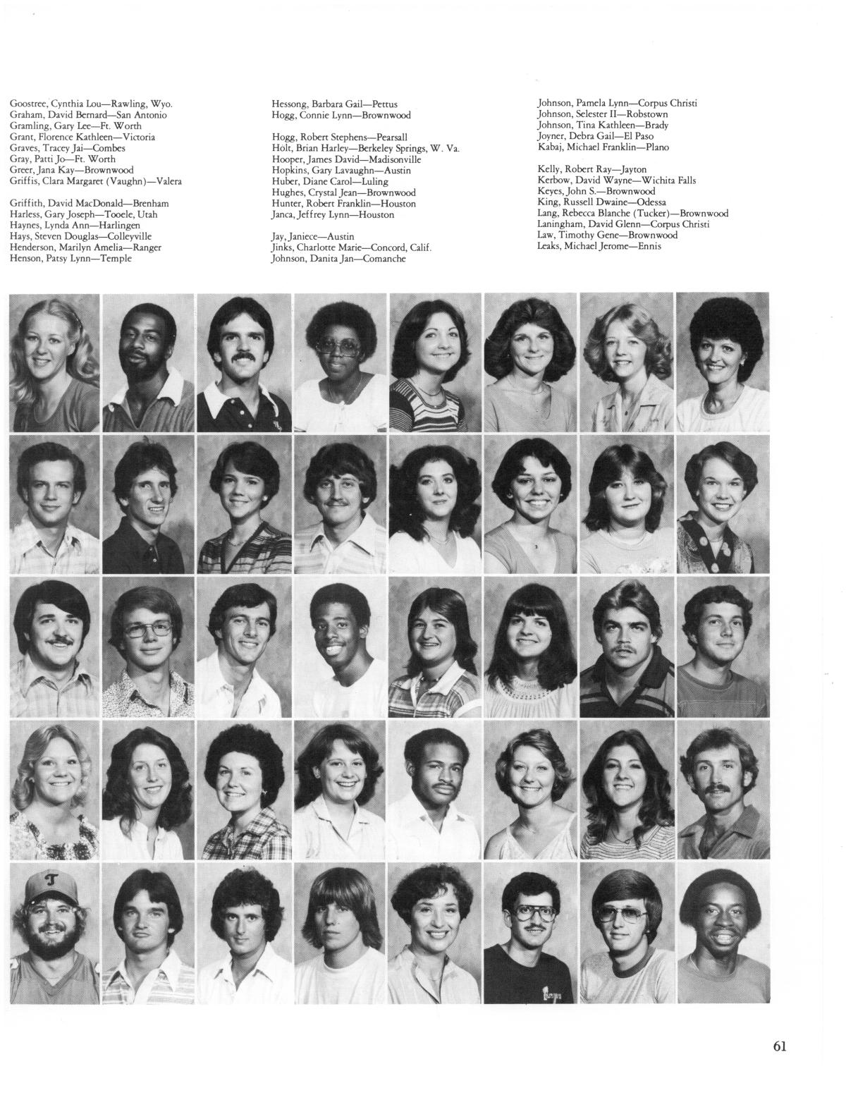 Remarkable The Lasso Yearbook Of Howard Payne University 1980 Page 61 Hairstyles For Men Maxibearus