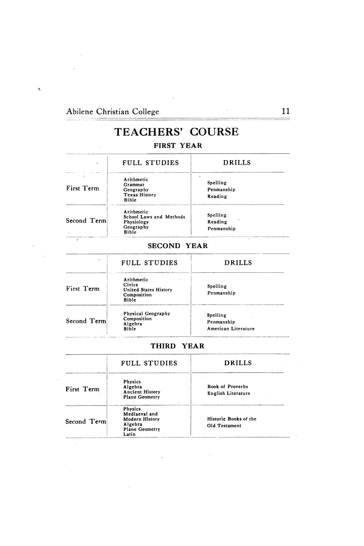 Catalog of Abilene Christian College, 1910-1911                                                                                                      [Sequence #]: 13 of 25