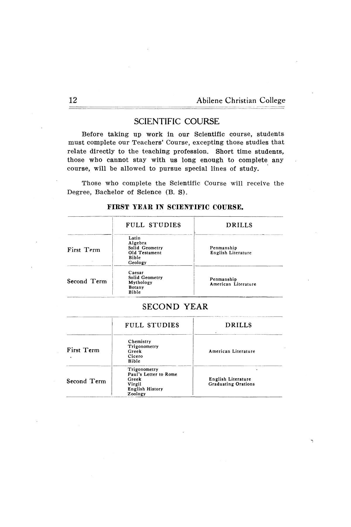 Catalog of Abilene Christian College, 1910-1911                                                                                                      [Sequence #]: 14 of 25