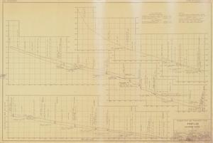 Primary view of object titled 'Colorado River and Tributaries, Texas. Profiles Colorado River.'.