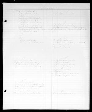 Primary view of object titled '[Dallas Park Board Minutes, Book 7]'.