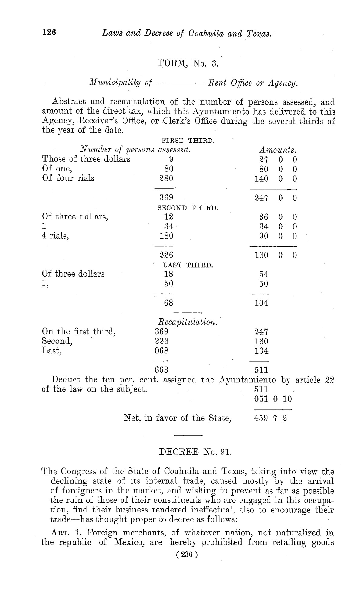 The Laws of Texas, 1822-1897 Volume 1                                                                                                      236