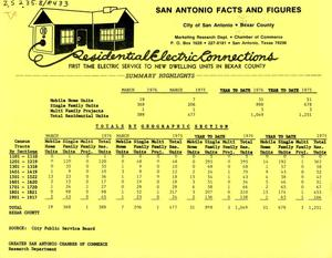 Primary view of object titled 'San Antonio Facts and Figures: Residential Electric Connections'.