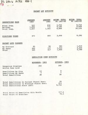 Primary view of object titled 'City of San Antonio Monthly Report of Demolitions, Monthly Minimum Housing Report, Monthly Permit Report, and Monthly Board of Adjustment & Historic Report: January 1984'.