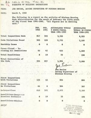 Primary view of object titled 'City of San Antonio Monthly Minimum Housing Report: February 1982'.