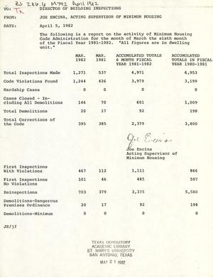 Primary view of object titled 'City of San Antonio Monthly Minimum Housing Report: March 1982'.
