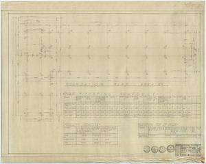 Primary view of object titled 'Winters School Project, Winters, Texas: Foundation Plan - Area A'.
