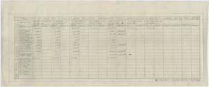 Primary view of object titled 'High School Building Monahans, Texas: Tabulation of Bids'.