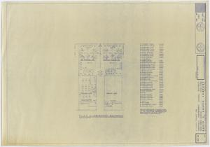 Primary view of object titled 'School Science Building Iraan, Texas: Plan of Laboratory Equipment'.