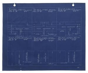 Primary view of object titled '[Survey Blueprint #22]'.