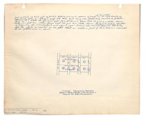 Primary view of object titled '[Block Map of Property in Taylor County]'.