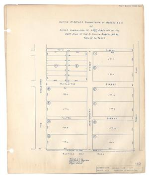 Primary view of object titled 'Hattie M. Sayles Subdivision of Blocks 4 & 5 of Sayles Subdivision of 53 50/100 Acres off of the East End of the Benjamin Austin Survey Number 92, Taylor County, Texas'.