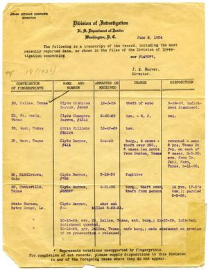 Primary view of object titled '[Clyde Champion Barrow FBI Criminal Record]'.