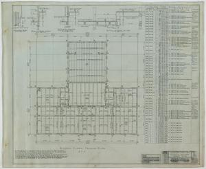 Primary view of object titled 'School Building, Kermit, Texas: Second Floor Framing Plan'.