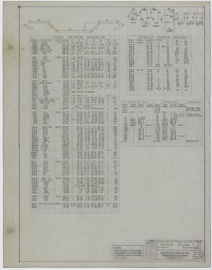 Primary view of object titled 'School Building, Kermit, Texas: Schedules'.