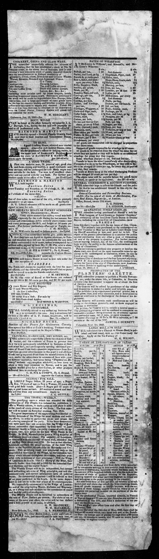 The Texas Times  (Galveston, Tex ), Vol  2, No  11, Ed  1, Saturday