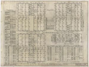 Primary view of object titled 'Hotel Building, Breckenridge, Texas: Framing Plans'.