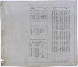 Primary view of object titled 'Ada McLemore's Hotel, Albany, Texas: Schedules'.