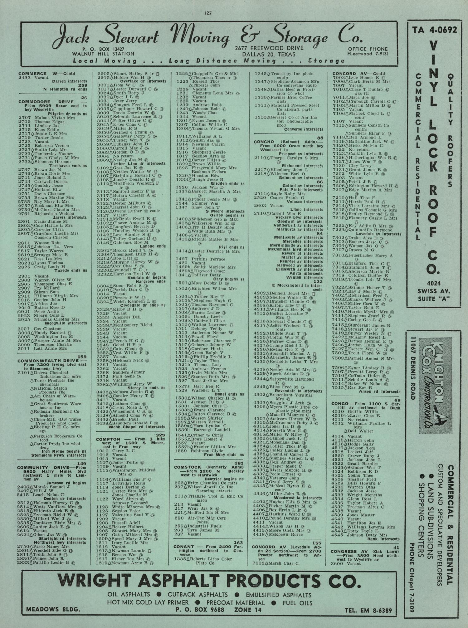 ca7cf3f5185f Dallas City Directory