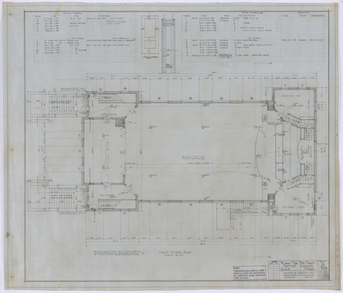 First Baptist Church Rule Texas First Level Floor Plan The Portal To Texas History