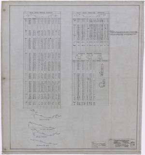 Primary view of object titled 'Eastland High School, Eastland, Texas: Schedules'.
