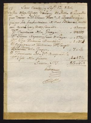 Primary view of [List of Debtors from Enrique Camilo Juárez]