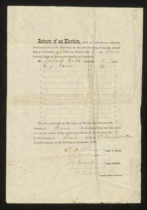 Primary view of object titled 'Travis County Election Records: Election Returns 1873 Precinct 6'.