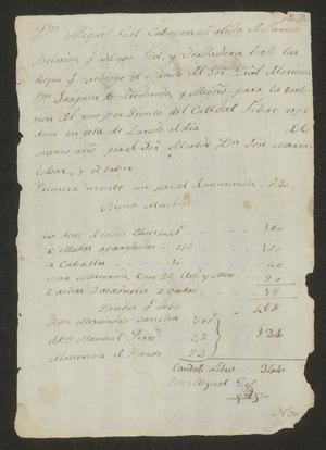 Primary view of object titled '[List of Taxed Possessions from Miguel Gil]'.