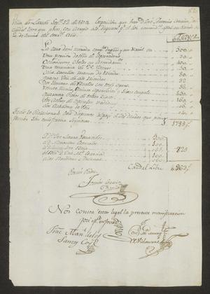 Primary view of [List of Taxed Possessions from José Antonio García]
