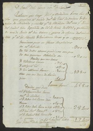 Primary view of [List of Taxed Possessions from Francisco de la Garza]
