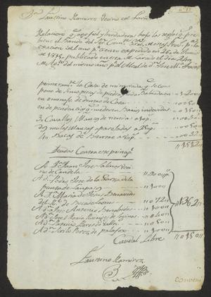Primary view of object titled '[List of Possessions from Faustino Ramírez]'.